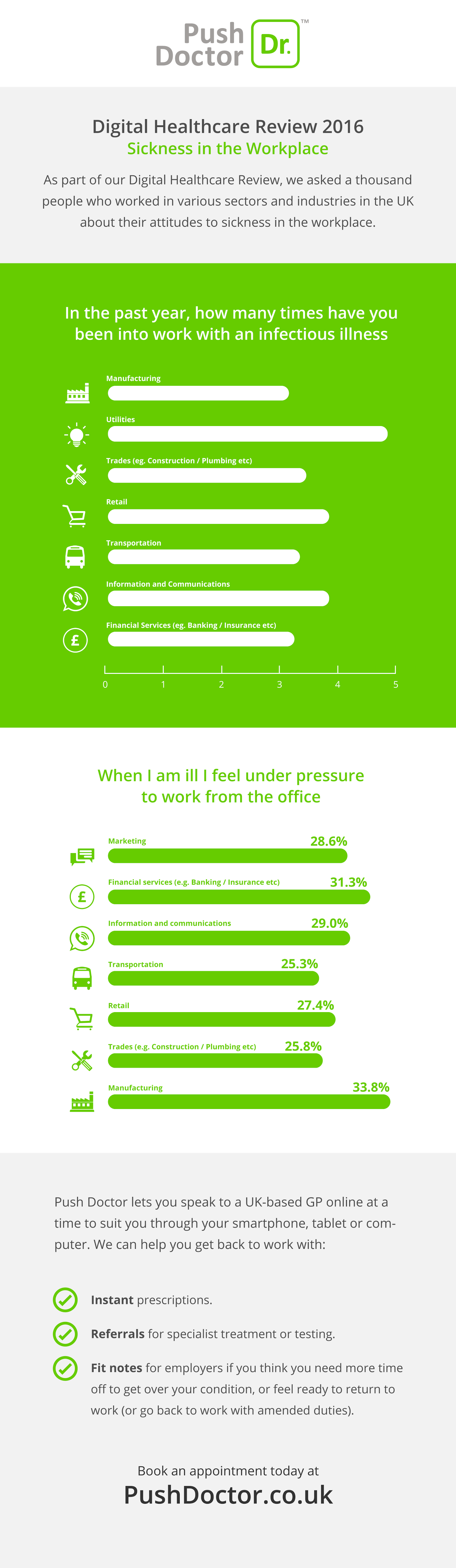 DHR_-_Sickness_in_the_Workplace_Infographic.png