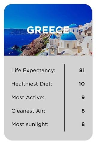 Greece healthy stats
