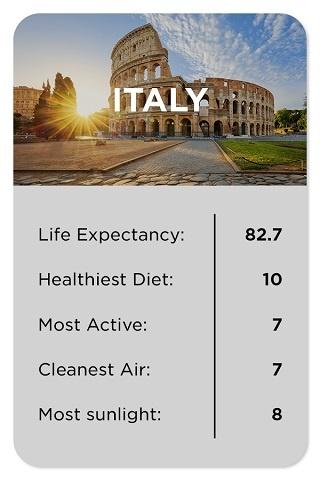 Italy healthy stats
