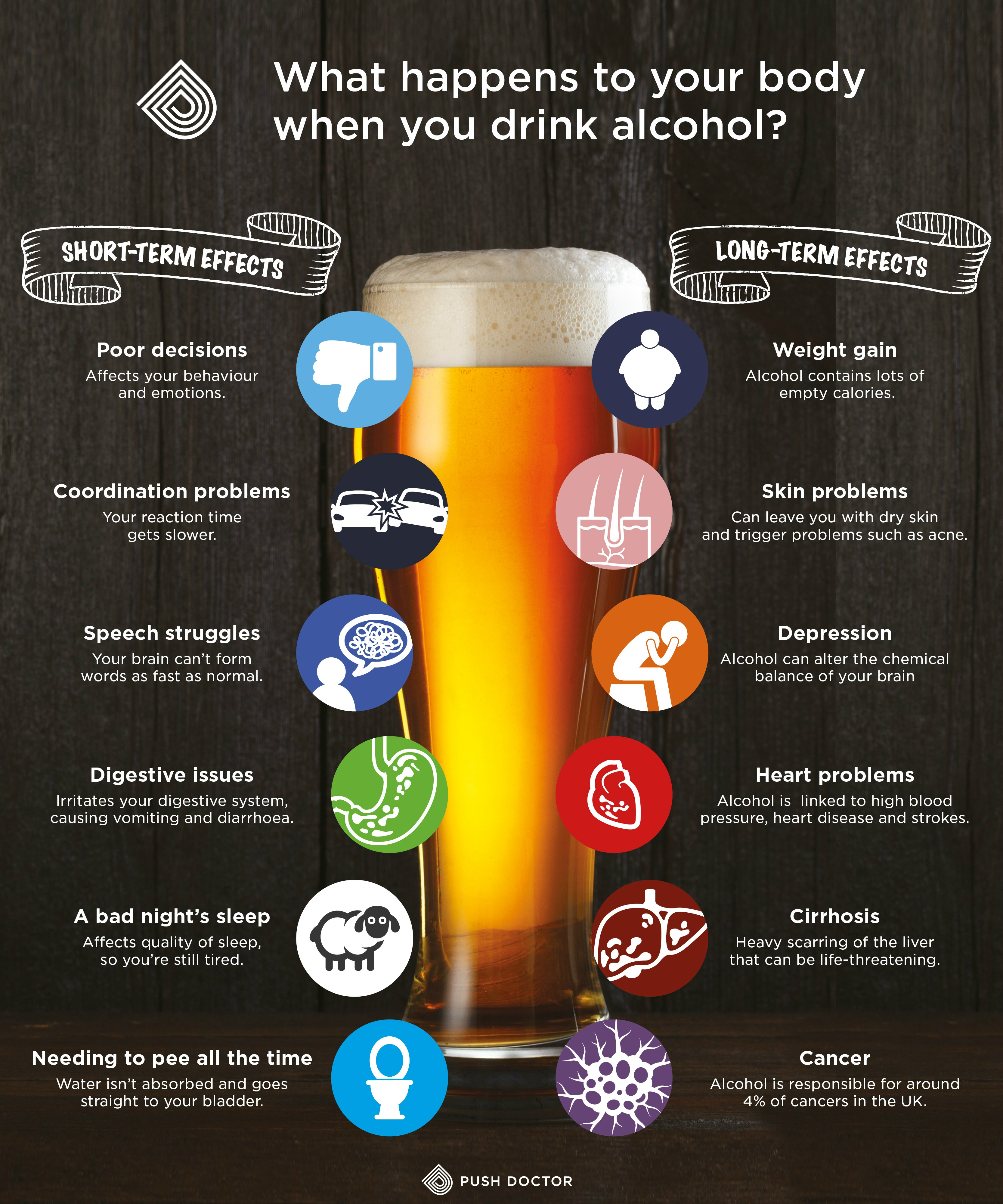 Infographic on What happens when you drink alcohol short term